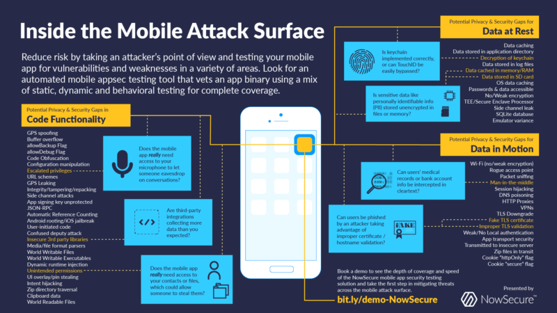 Peering Inside the Mobile Attack Surface - NowSecure