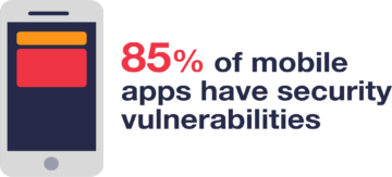 70% of mobile apps leak sensitive personal data